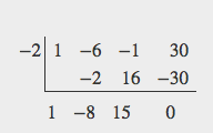 Synthetic division with divisor -2 and quotient {1, 6, -1, 30}. Solution is {1, -8, 15, 0}