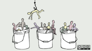Illustration of three buckets, each holding  a cluster of human figures of different colors (tan, pink, yellow, purple, green).  At the top a yellow figure dangles from a fishhook in the posterior between the left two buckets