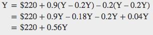 Y = $220 + 0.9(Y – 0.2Y) – 0.2(Y – 0.2Y), which equals $220 + 0.9Y – 0.18Y – 0.2Y + 0.04Y, which equals $220 + 0.56Y