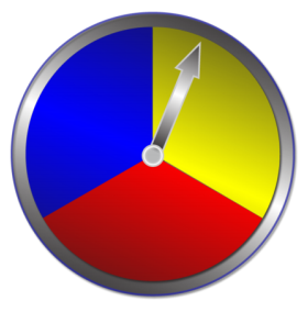 A spinning wheel split into three equal parts: one part red, one blue, and one yellow.