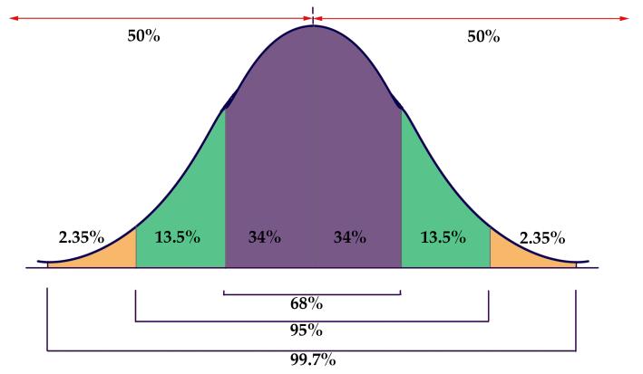 Figure5_2_1