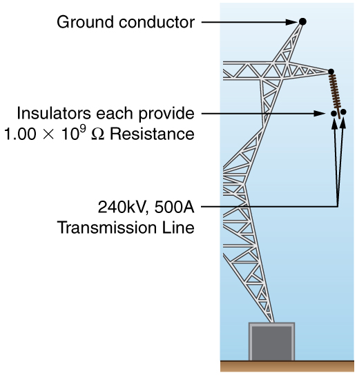 the diagram shows a grounded metal transmission tower  two ground  conductors on top of the
