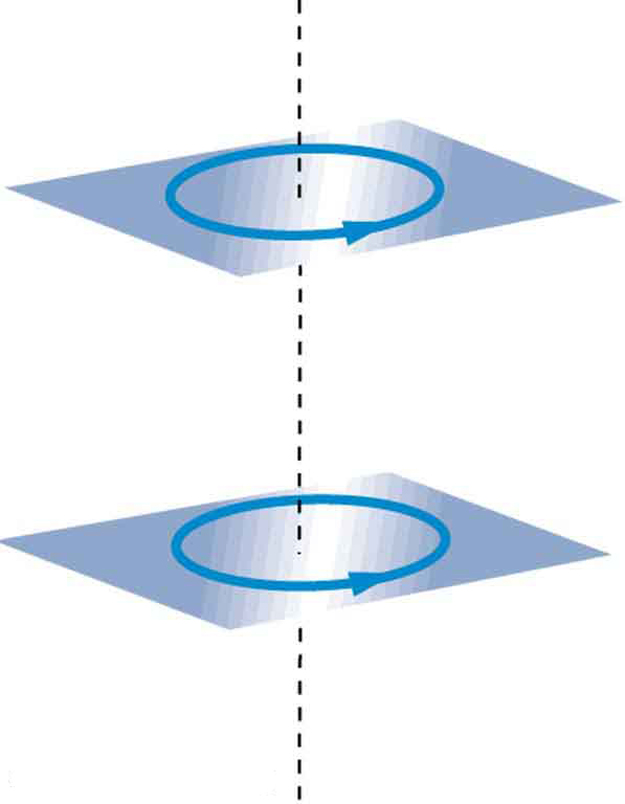 Diagram showing two current-carrying loops. The planes of the loops are parallel and horizontal, one above the other. In both loops, the current runs counterclockwise.