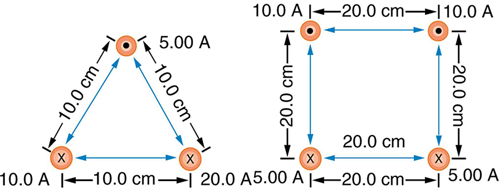 Figure_23_11_10a magnetic force between two parallel conductors physics the diagram shows the cross section of a wire carrying conventional positive current into the plane at aneh.co