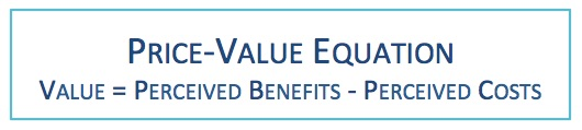 Price-Value Equation: Value equals Perceived Benefits minus Perceived Costs.