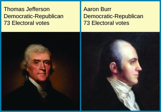 The image on the left is of Thomas Jefferson. Text above the image reads
