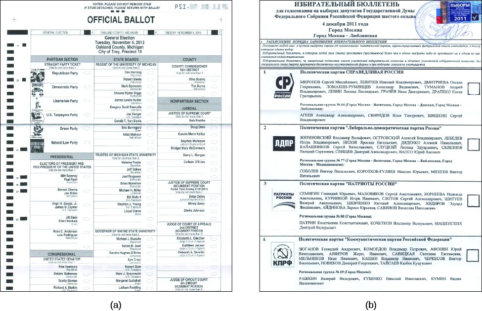 Image A is of a U.S. Ballot that reads