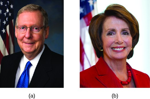 Image A is of Mitch McConnell. Image B is of Nancy Pelosi.