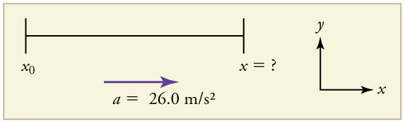 Acceleration vector arrow pointing toward the right in the positive x direction, labeled a equals twenty-six point 0 meters per second squared. x position graph with initial position at the left end of the graph. The right end of the graph is labeled x equals question mark.