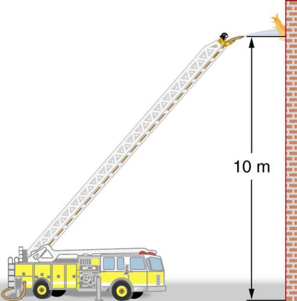 Figure shows a fire engine that is stationed next to a tall building. A floor of the building ten meters above the ground has caught fire. The flames are shown coming out. A fire man has reached close to the fire caught area using a ladder and is spraying water on the fire using a hose attached to the fire engine.