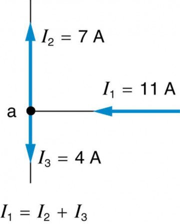 This schematic drawing shows a T-junction, with one current I sub one flowing into the T and two currents I sub two and I sub three flowing out of the T junction.