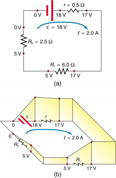 part a shows a schematic of a simple circuit that has a voltage source in  series
