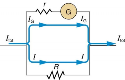 a resistance r is placed in parallel with a galvanometer g having an  internal resistance r