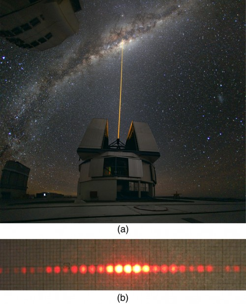 Part a of the figure shows a thin bright orange laser beam emitted from an observatory traveling in a straight line up into a starry sky. Part b of the figure shows a horizontal pattern of orange red spots produced when a laser beam has passed through a grid of slits. The central spot is the brightest and the spots get dimmer as you move away from the center..