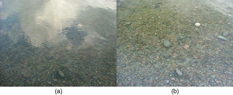 Two photographs side by side of the same calm stream bed. In photograph a, the reflections of the clouds and some blue sky prevent you from seeing the pebbles in the streambed. In photograph b, there is essentially no reflection of the sky from the water's surface, and the pebbles underneath the water are clearly visible.