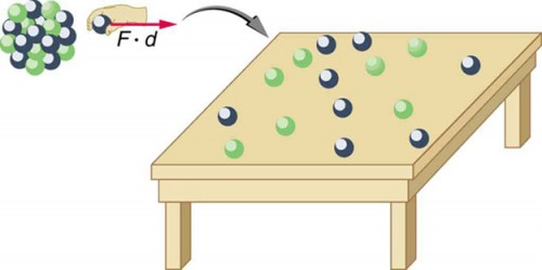 The image shows some spherical protons and neutrons pulled out from a nucleus. The work done to pull them apart is binding energy.