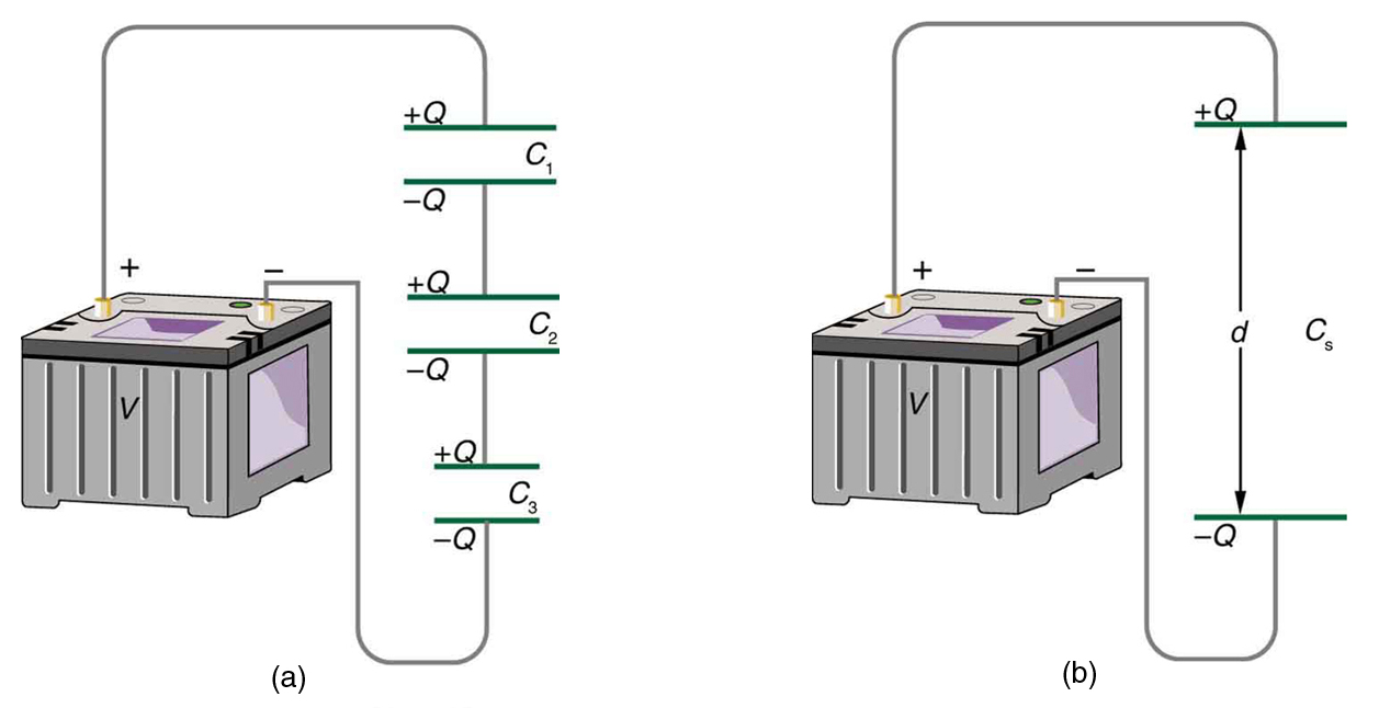 Capacitors In Series And Parallel Physics Circuits Part 5 Solving For Current Voltage When Are Connected An Equivalent Capacitor Would Have A Plate Separation That