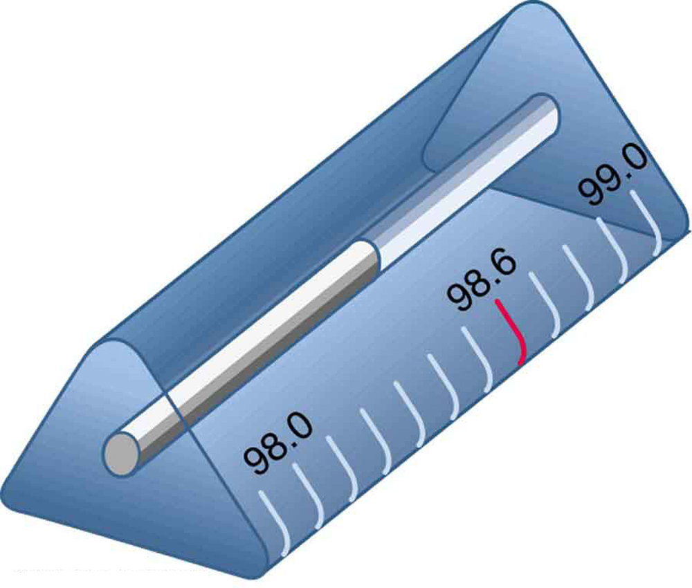 A triangular shaped transparent thermometer is shown.