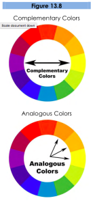 Figure 13.8. Two color wheels. The top wheel shows complementary colors, in this example, purple and yellow, are opposite each other on the color wheel. The analogous color wheel shows that analogous colors, in this example yellow, yellow-orange, and orange, are next to each other on the color wheel.