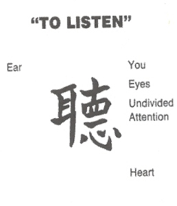 Chinese character for to listen. Parts of the character represent the ear, you, eyes, undivided attention, and heart.
