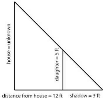 Fig2_3_1