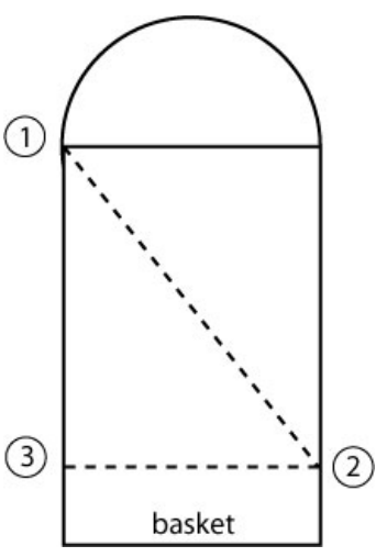 Fig2_3_10