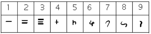 The Hindu—Arabic Number System and Roman Numerals ...