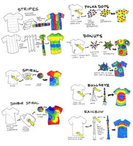 Tye-Dye Visual Instructions