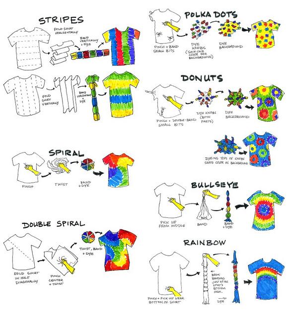 Spider web halloween tie-dye shirt tutorial & boo kit.