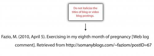 Do not italicize the titles of blog or video blog postings.