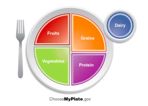 Nutrition and Diet | Weight Management