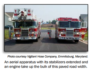Access and Water Supplies: Fire Apparatus Access Road Widths