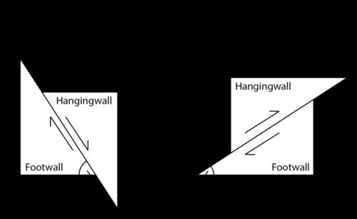 Diagrama de falhas conforme descrito anteriormente.