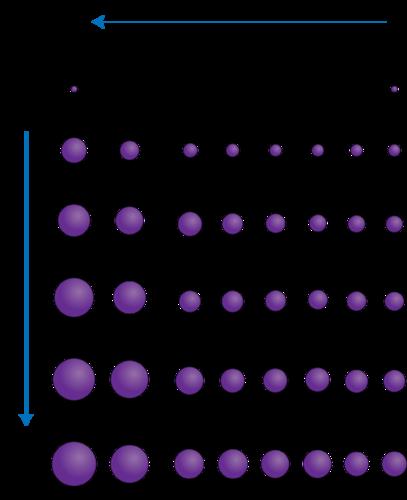 Periodic trends atomic radius chemistry for non majors atomic radii of the representative elements measured in picometers urtaz Choice Image