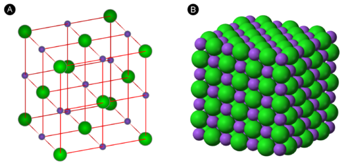 Ionic Crystal Structures