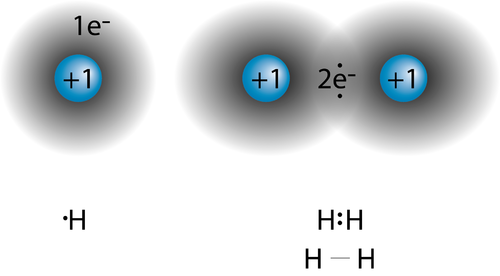 Lewis Electron Dot Structures Chemistry For Non Majors