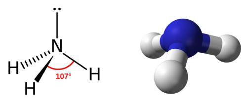 Structure of ammonia