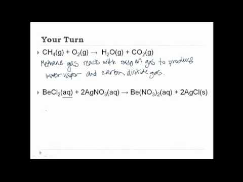 Chemical Reactions Chemistry For Non Majors