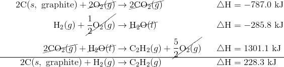 Hess's Law of Heat Summation | Chemistry for Non-Majors