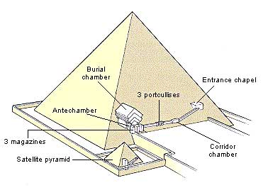 The pyramid of Pepi I