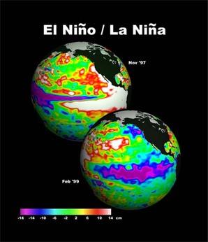 El Niño vs La Niña Sea Level Anomalies