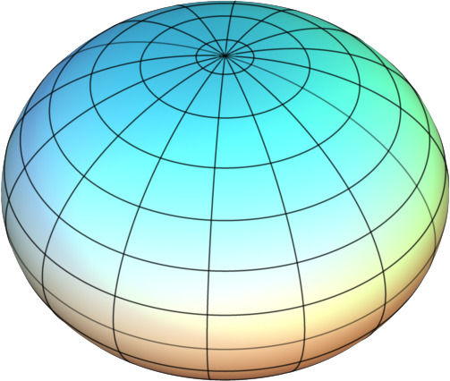 An oblate spheroid, showing the shape of the earth.