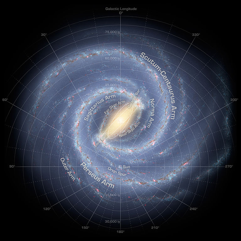 "Artist's conception of the spiral structure of the Milky Way with two major stellar arms and a central bar. ""Using infrared images from NASA's Spitzer Space Telescope, scientists have discovered that the Milky Way's elegant spiral structure is dominated by just two arms wrapping off the ends of a central bar of stars. Previously, our galaxy was thought to possess four major arms."""