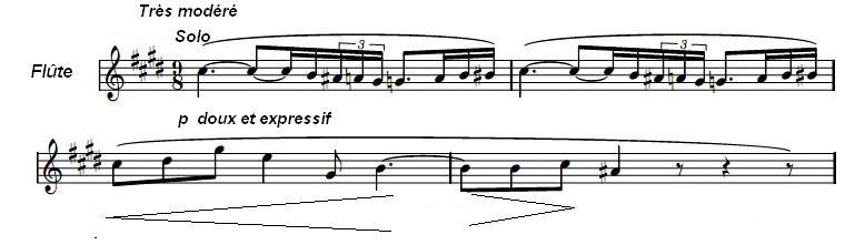 Figure 1. Principal theme