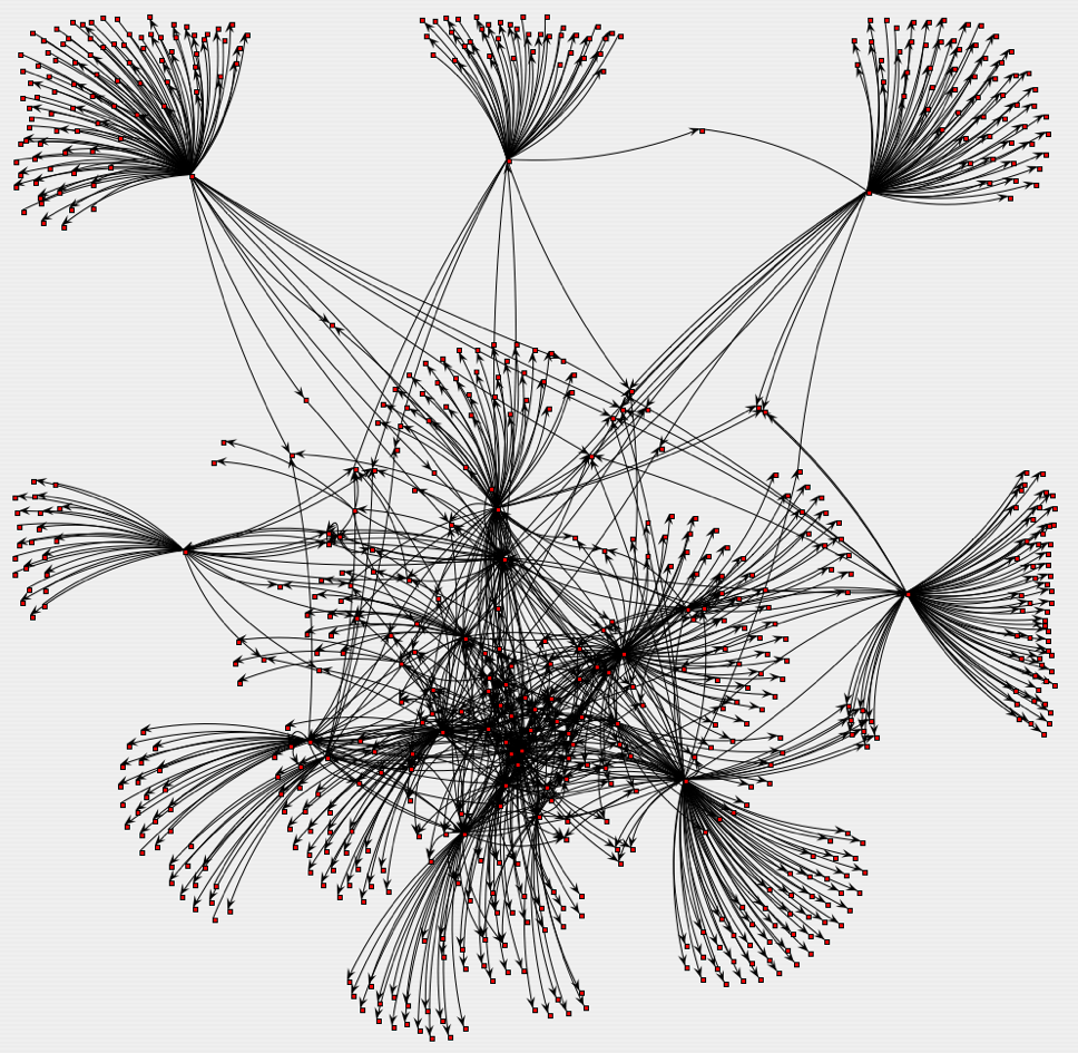 Line map of a social network