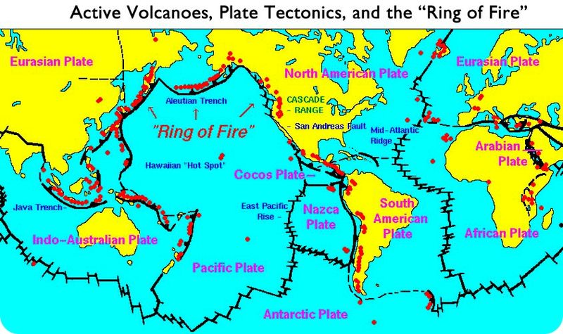 active volcanoes plate tectonics and the ring of fire most volcanoes are located