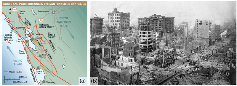Reading: The Nature of Earthquakes | Geology