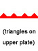 triangles on horizontal line (triangles on upper plate)