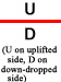 horizontal line with a U above and D below. U on uplifted side, D on down-dropped side.