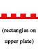 retângulos na linha horizontal (retângulos na placa superior)